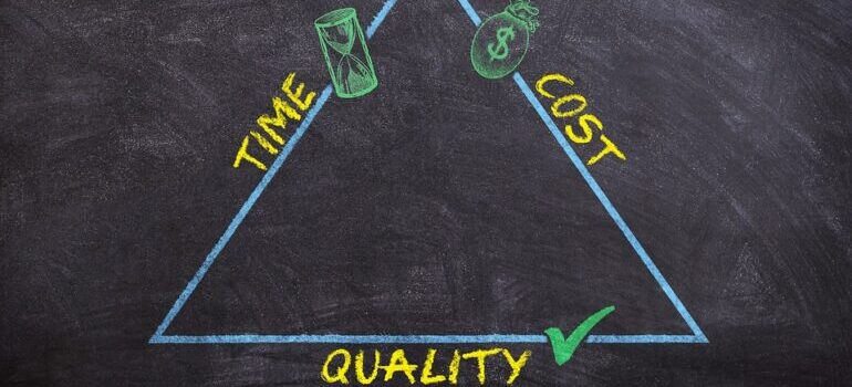 """A triangle on a blackboard that reads """"time, cost, quality""""."""