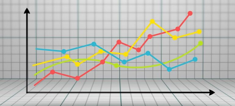 Different colored graphs representing different types of leads, showing what you need to keep in mind when nurturing moving leads long-term.
